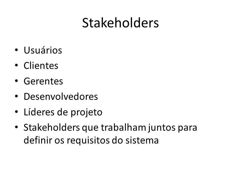 Stakeholders • Usuários • Clientes • Gerentes • Desenvolvedores • Líderes de projeto • Stakeholders que trabalham juntos para definir os requisitos do