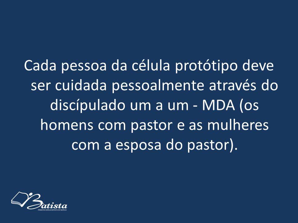 Cada pessoa da célula protótipo deve ser cuidada pessoalmente através do discípulado um a um - MDA (os homens com pastor e as mulheres com a esposa do