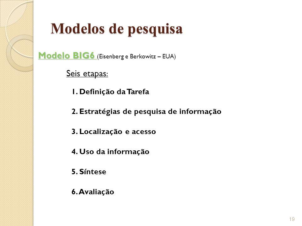 Modelos de pesquisa Modelo BIG6 Modelo BIG6 Modelo BIG6 Modelo BIG6 (Eisenberg e Berkowitz – EUA) Seis etapas : 1. Definição da Tarefa 2. Estratégias