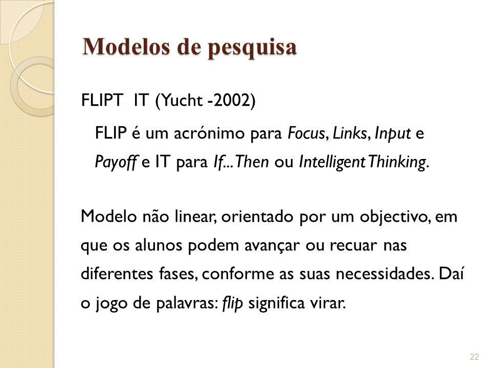 FLIPT IT (Yucht -2002) FLIP é um acrónimo para Focus, Links, Input e Payoff e IT para If... Then ou Intelligent Thinking. Modelo não linear, orientado