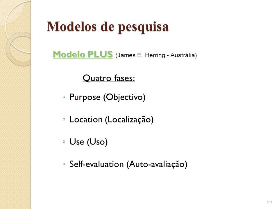 Modelo PLUS Modelo PLUS Modelo PLUS ( James E. Herring - Austrália ) Modelo PLUS Quatro fases: ◦ Purpose (Objectivo) ◦ Location (Localização) ◦ Use (U