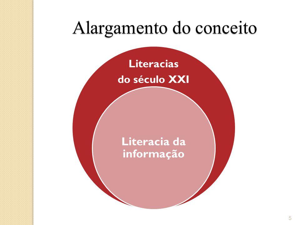 Conceitos associados  Literacia tecnológica e digital  Literacia dos media  Pensamento crítico  Resolução de problemas  Criatividade e inovação  Aprendizagem ao longo da vida 6