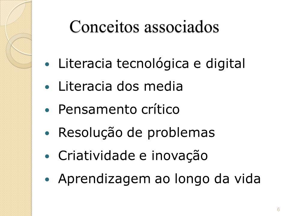 Conceitos associados  Literacia tecnológica e digital  Literacia dos media  Pensamento crítico  Resolução de problemas  Criatividade e inovação 