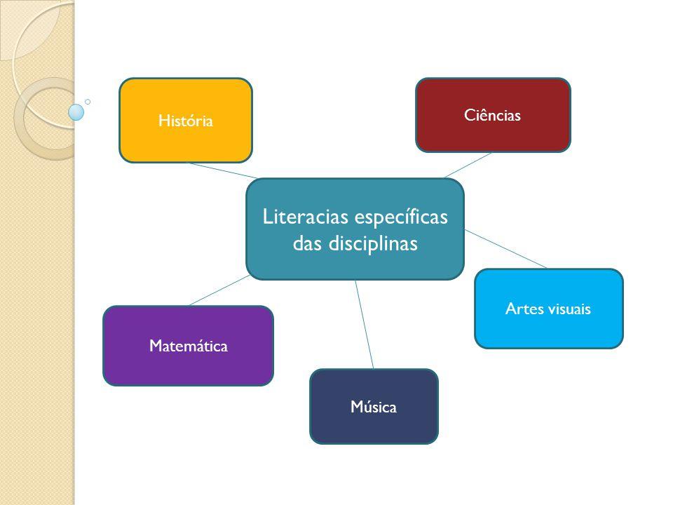 Cada disciplina tem conteúdos, isto é, um corpus de informação a transmitir. 8