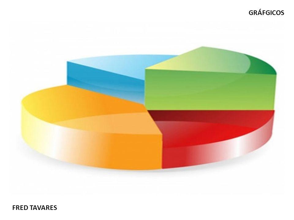 GRÁFICOS - ENEM De acordo com o gráfico, entre as demais categorias, a que está mais exposta ao vírus da gripe A-H1N1 é a categoria de a) indígenas.