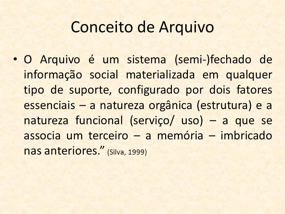 Conceito de Arquivo • O Arquivo é um sistema (semi-)fechado de informação social materializada em qualquer tipo de suporte, configurado por dois fator