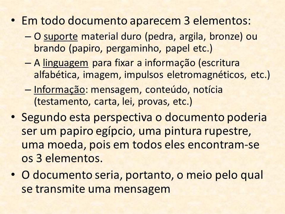 • Em todo documento aparecem 3 elementos: – O suporte material duro (pedra, argila, bronze) ou brando (papiro, pergaminho, papel etc.) – A linguagem p