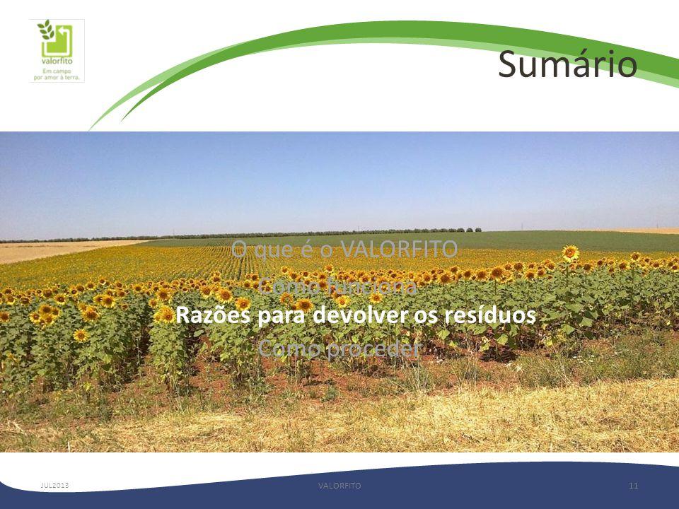 Sumário VALORFITO11 O que é o VALORFITO Como funciona Razões para devolver os resíduos Como proceder JUL2013