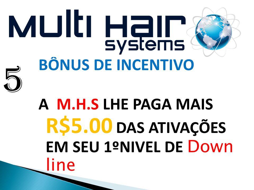 BÔNUS DE INCENTIVO A M.H.S LHE PAGA MAIS R$5.00 DAS ATIVAÇÕES EM SEU 1ºNIVEL DE Down line 5