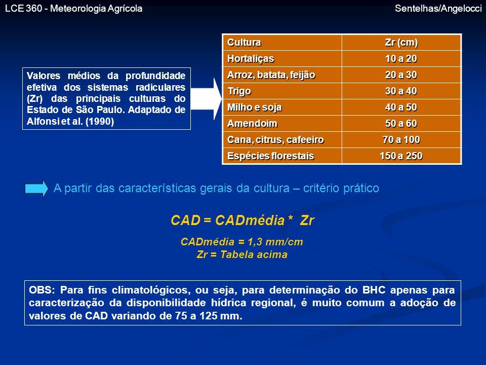 LCE 360 - Meteorologia Agrícola Sentelhas/Angelocci A partir das características gerais da cultura – critério prático Cultura Zr (cm) Hortaliças 10 a