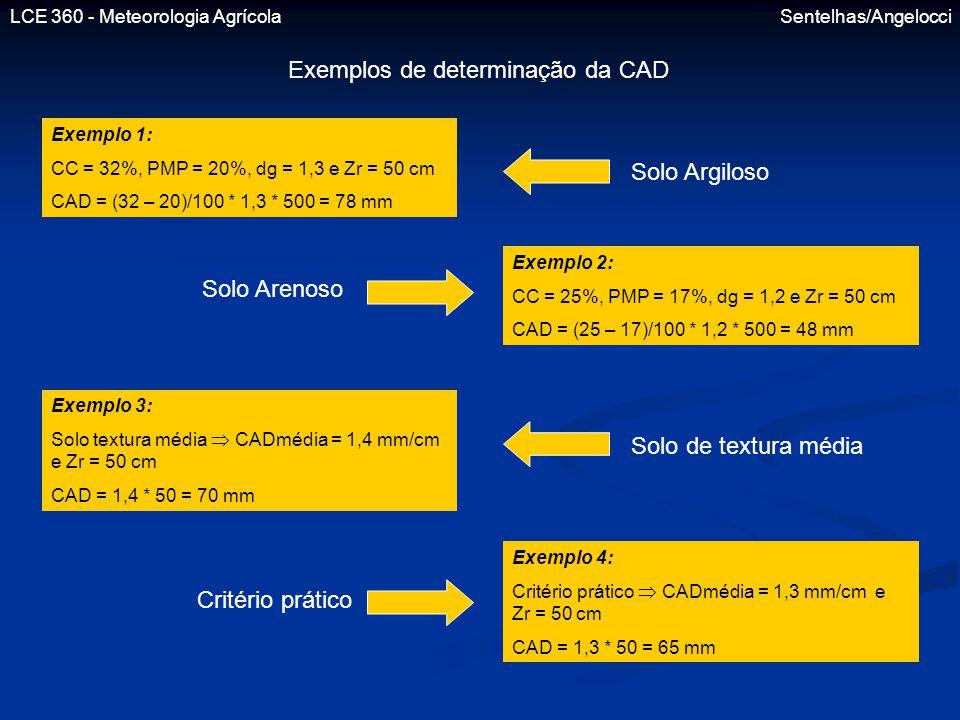 LCE 360 - Meteorologia Agrícola Sentelhas/Angelocci Exemplos de determinação da CAD Exemplo 1: CC = 32%, PMP = 20%, dg = 1,3 e Zr = 50 cm CAD = (32 –