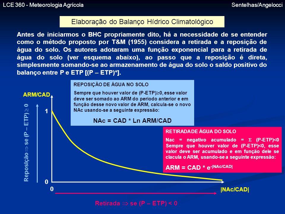 LCE 360 - Meteorologia Agrícola Sentelhas/Angelocci Elaboração do Balanço Hídrico Climatológico Antes de iniciarmos o BHC propriamente dito, há a nece