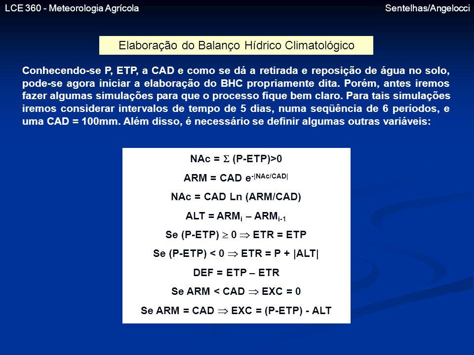 LCE 360 - Meteorologia Agrícola Sentelhas/Angelocci Elaboração do Balanço Hídrico Climatológico Conhecendo-se P, ETP, a CAD e como se dá a retirada e