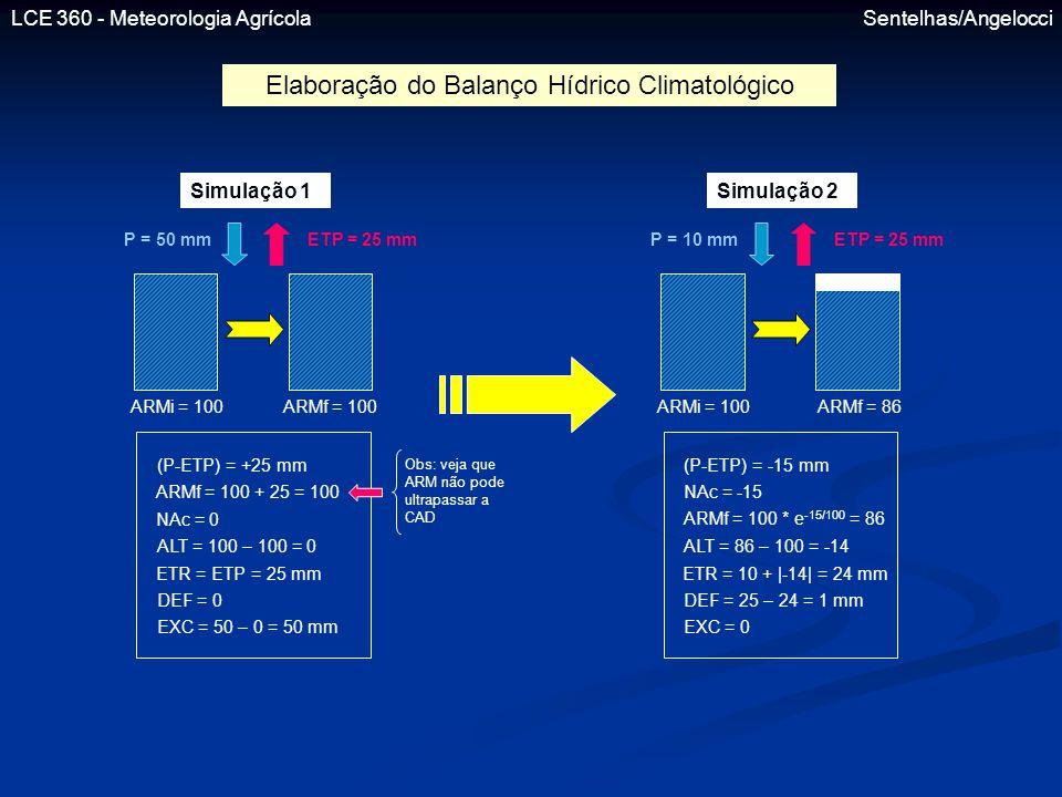 LCE 360 - Meteorologia Agrícola Sentelhas/Angelocci Simulação 1 P = 50 mmETP = 25 mm ARMi = 100ARMf = 100 (P-ETP) = +25 mm ARMf = 100 + 25 = 100 NAc =
