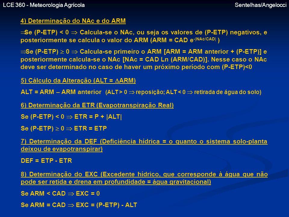 LCE 360 - Meteorologia Agrícola Sentelhas/Angelocci 4) Determinação do NAc e do ARM  Se (P-ETP) < 0  Calcula-se o NAc, ou seja os valores de (P-ETP)