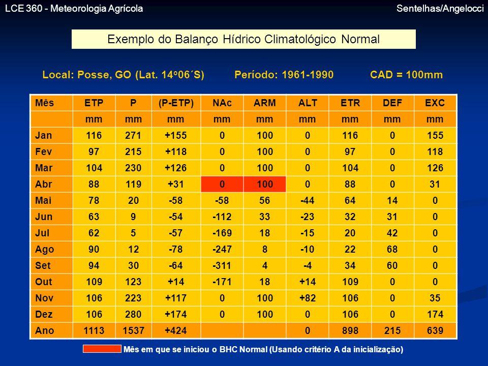 LCE 360 - Meteorologia Agrícola Sentelhas/Angelocci Exemplo do Balanço Hídrico Climatológico Normal MêsETPP(P-ETP)NAcARMALTETRDEFEXC mm Jan116271+1550
