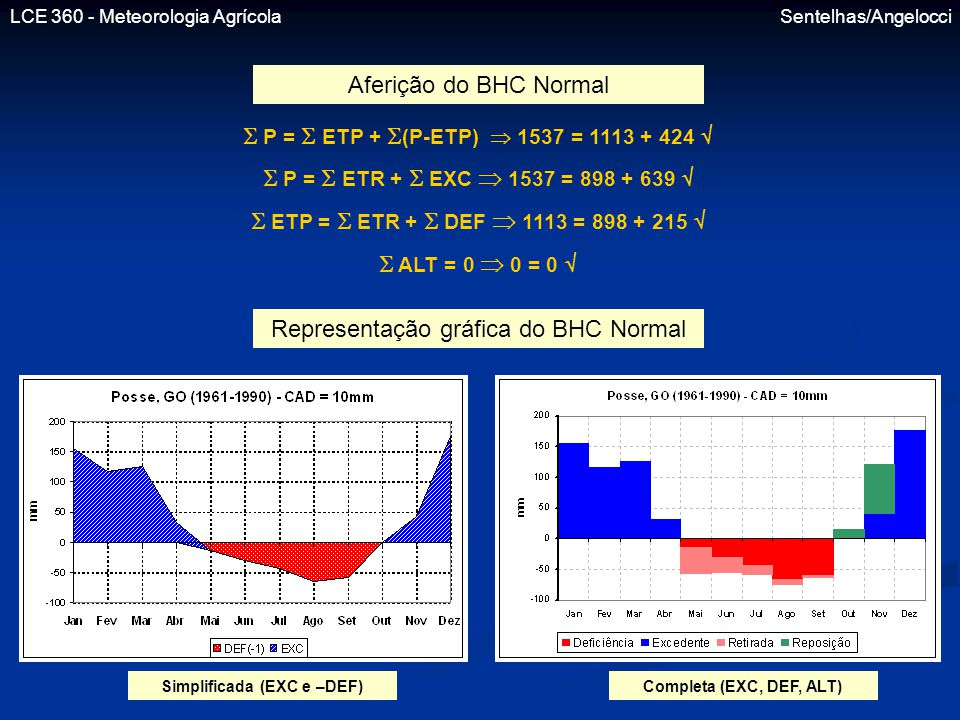 LCE 360 - Meteorologia Agrícola Sentelhas/Angelocci Aferição do BHC Normal  P =  ETP +  (P-ETP)  1537 = 1113 + 424   P =  ETR +  EXC  1537 =