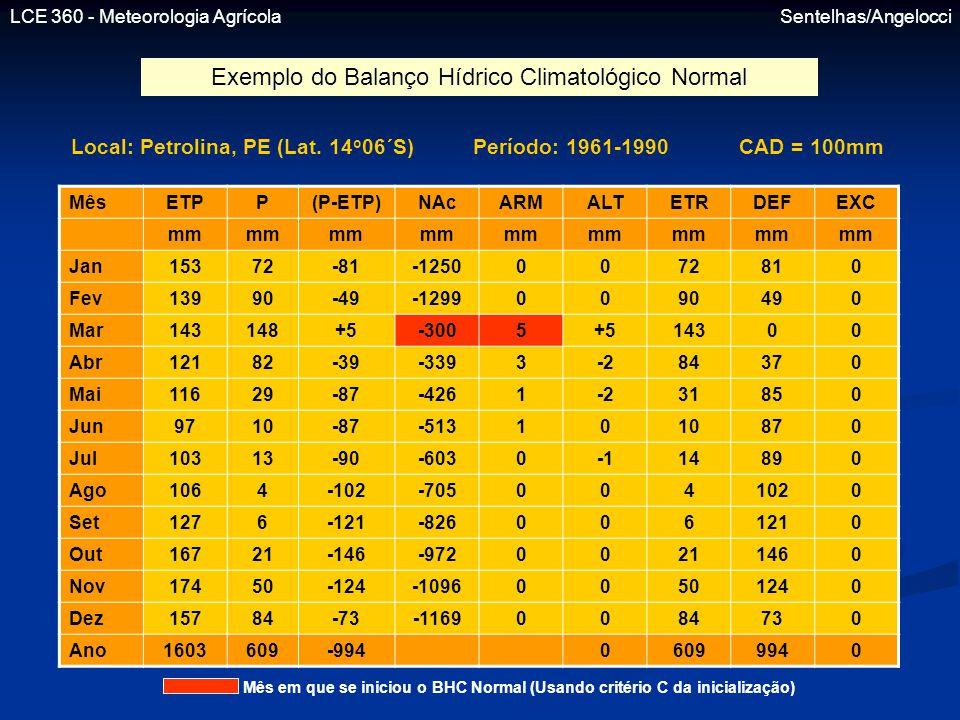 LCE 360 - Meteorologia Agrícola Sentelhas/Angelocci Exemplo do Balanço Hídrico Climatológico Normal MêsETPP(P-ETP)NAcARMALTETRDEFEXC mm Jan15372-81-12