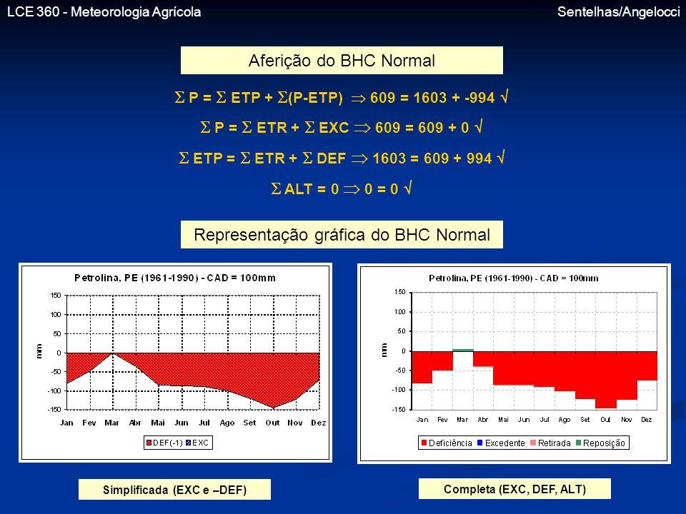 LCE 360 - Meteorologia Agrícola Sentelhas/Angelocci Aferição do BHC Normal  P =  ETP +  (P-ETP)  609 = 1603 + -994   P =  ETR +  EXC  609 = 6