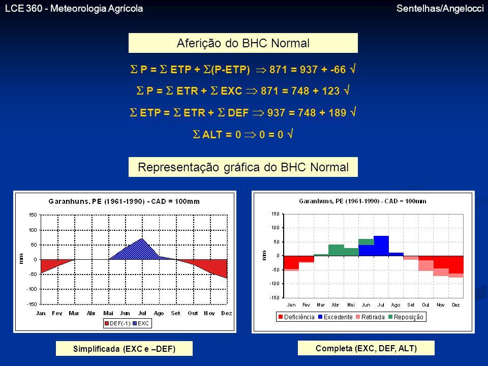 LCE 360 - Meteorologia Agrícola Sentelhas/Angelocci Aferição do BHC Normal  P =  ETP +  (P-ETP)  871 = 937 + -66   P =  ETR +  EXC  871 = 748