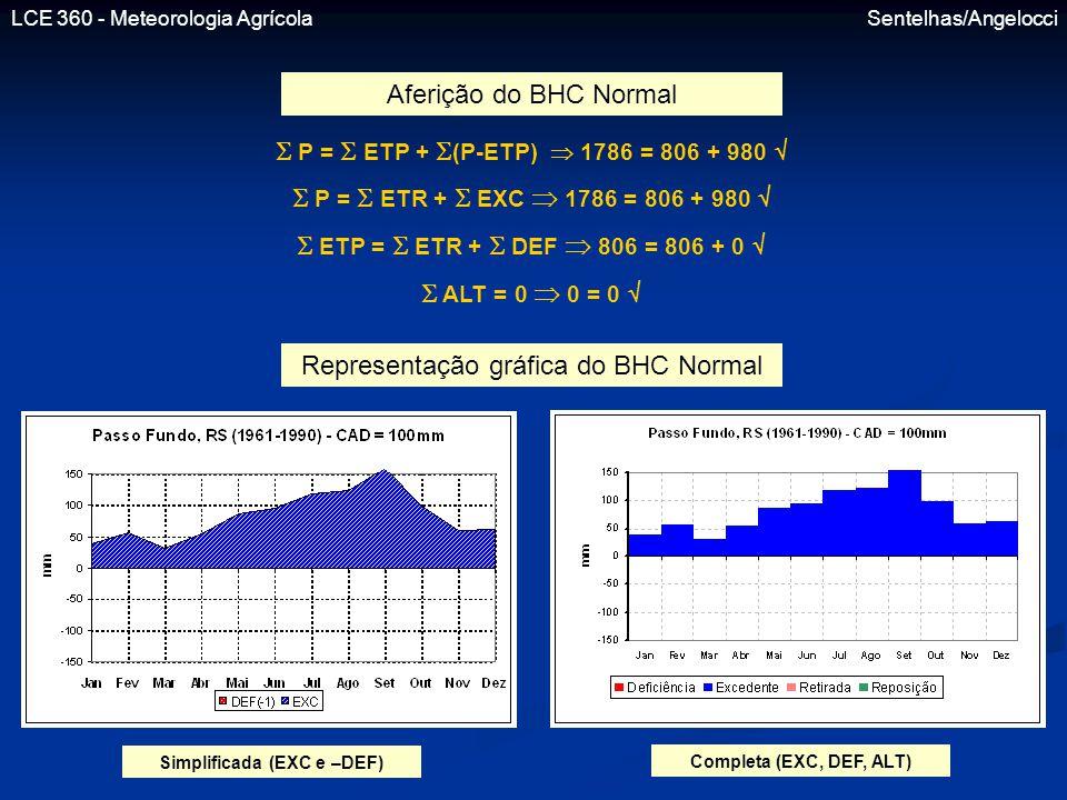 LCE 360 - Meteorologia Agrícola Sentelhas/Angelocci Aferição do BHC Normal  P =  ETP +  (P-ETP)  1786 = 806 + 980   P =  ETR +  EXC  1786 = 8