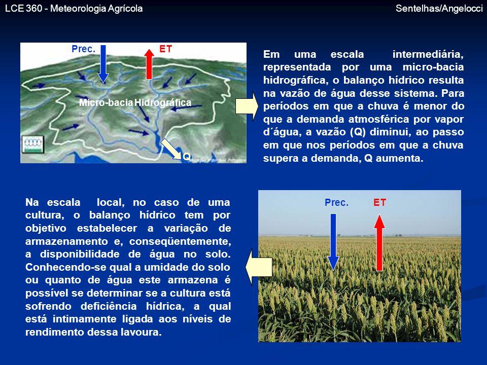 LCE 360 - Meteorologia Agrícola Sentelhas/Angelocci Prec.ET Q Em uma escala intermediária, representada por uma micro-bacia hidrográfica, o balanço hí