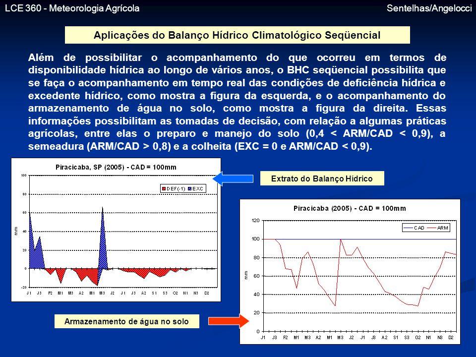 LCE 360 - Meteorologia Agrícola Sentelhas/Angelocci Aplicações do Balanço Hídrico Climatológico Seqüencial Além de possibilitar o acompanhamento do qu