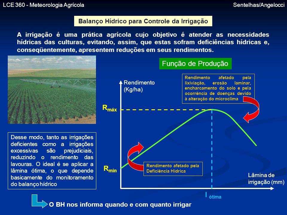 LCE 360 - Meteorologia Agrícola Sentelhas/Angelocci Balanço Hídrico para Controle da Irrigação A irrigação é uma prática agrícola cujo objetivo é aten