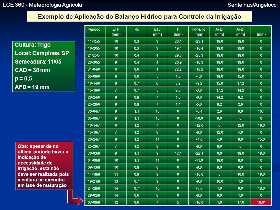 LCE 360 - Meteorologia Agrícola Sentelhas/Angelocci Exemplo de Aplicação do Balanço Hídrico para Controle da Irrigação PeríodoETP (mm) KcETc (mm) P (m