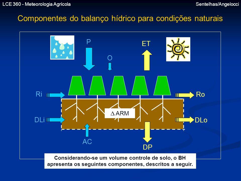 Componentes do balanço hídrico para condições naturais LCE 360 - Meteorologia Agrícola Sentelhas/Angelocci  ARM P O Ri DLi Ro DLo AC DP ET Consideran