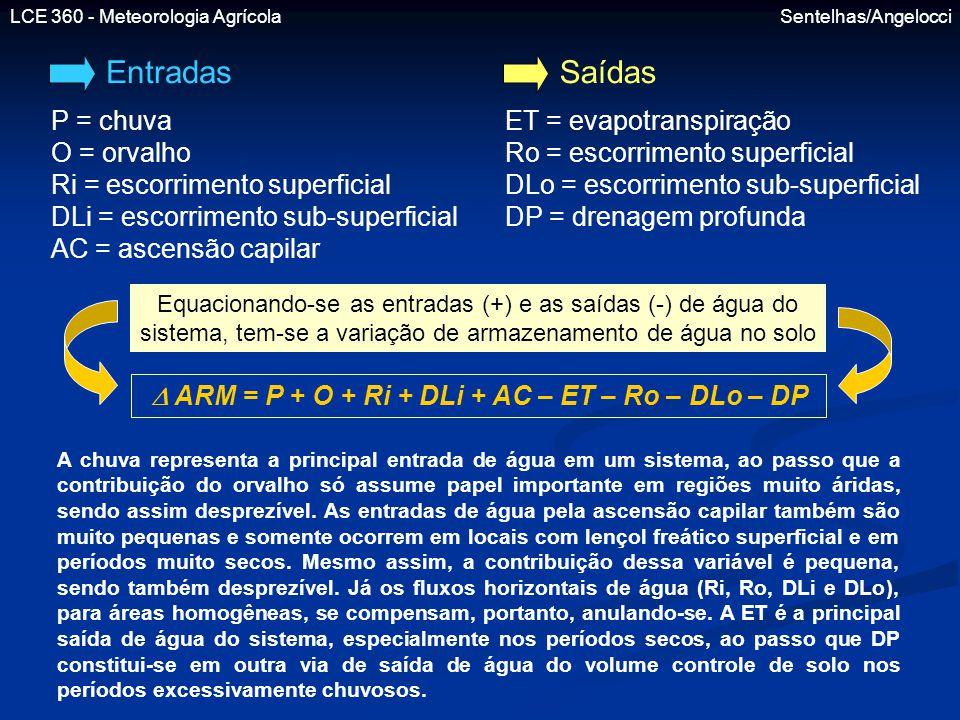 LCE 360 - Meteorologia Agrícola Sentelhas/Angelocci Entradas P = chuva O = orvalho Ri = escorrimento superficial DLi = escorrimento sub-superficial AC