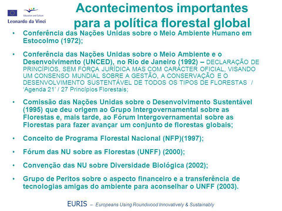 EURIS – Europeans Using Roundwood Innovatively & Sustainably Acontecimentos importantes para a política florestal global •Conferência das Nações Unida