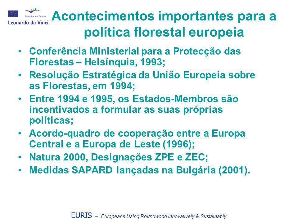 EURIS – Europeans Using Roundwood Innovatively & Sustainably Acontecimentos importantes para a política florestal europeia •Conferência Ministerial pa