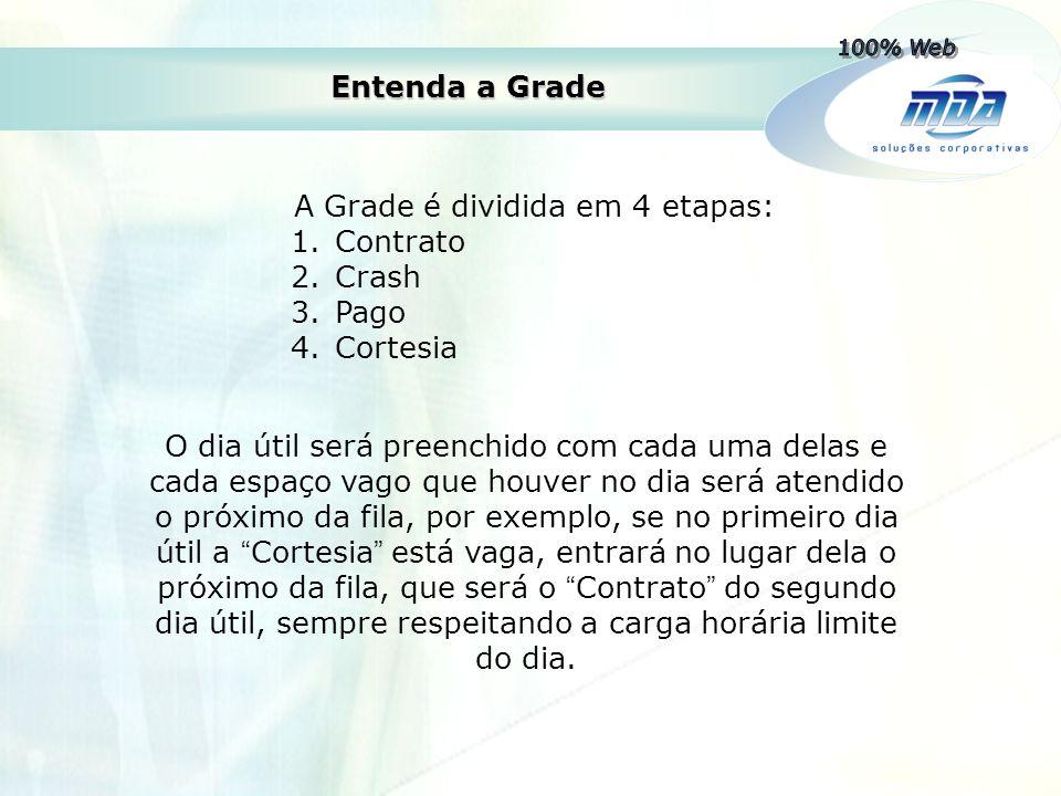 Entenda a Grade A Grade é dividida em 4 etapas: 1.Contrato 2.Crash 3.Pago 4.Cortesia O dia útil será preenchido com cada uma delas e cada espaço vago