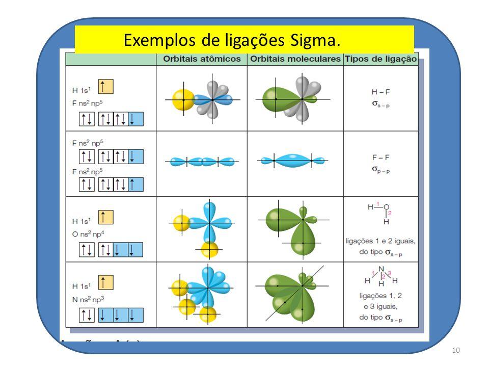 10 Exemplos de ligações Sigma.