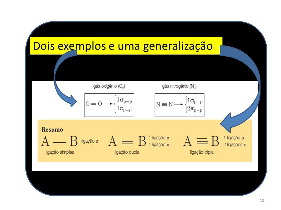 12 Dois exemplos e uma generalização :