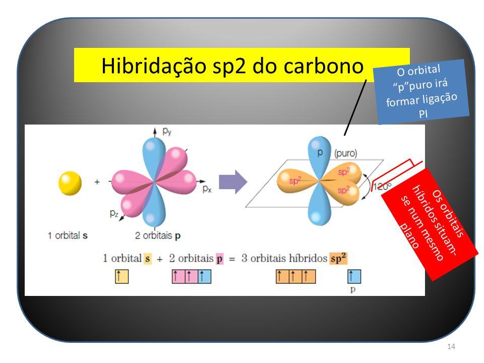 """14 Hibridação sp2 do carbono O orbital """"p""""puro irá formar ligação PI Os orbitais híbridos situam- se num mesmo plano"""