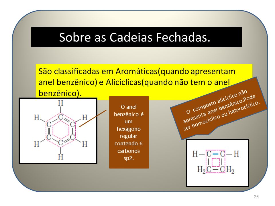 26 Sobre as Cadeias Fechadas. São classificadas em Aromáticas(quando apresentam anel benzênico) e Alicíclicas(quando não tem o anel benzênico). O anel