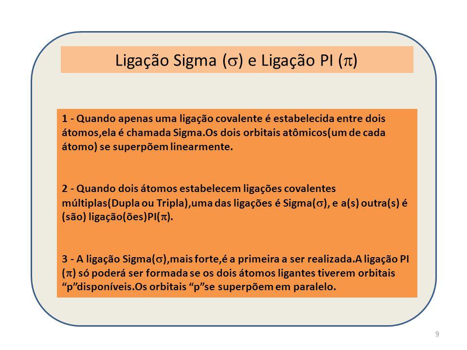 9 Ligação Sigma (  ) e Ligação PI (  ) 1 - Quando apenas uma ligação covalente é estabelecida entre dois átomos,ela é chamada Sigma.Os dois orbitais