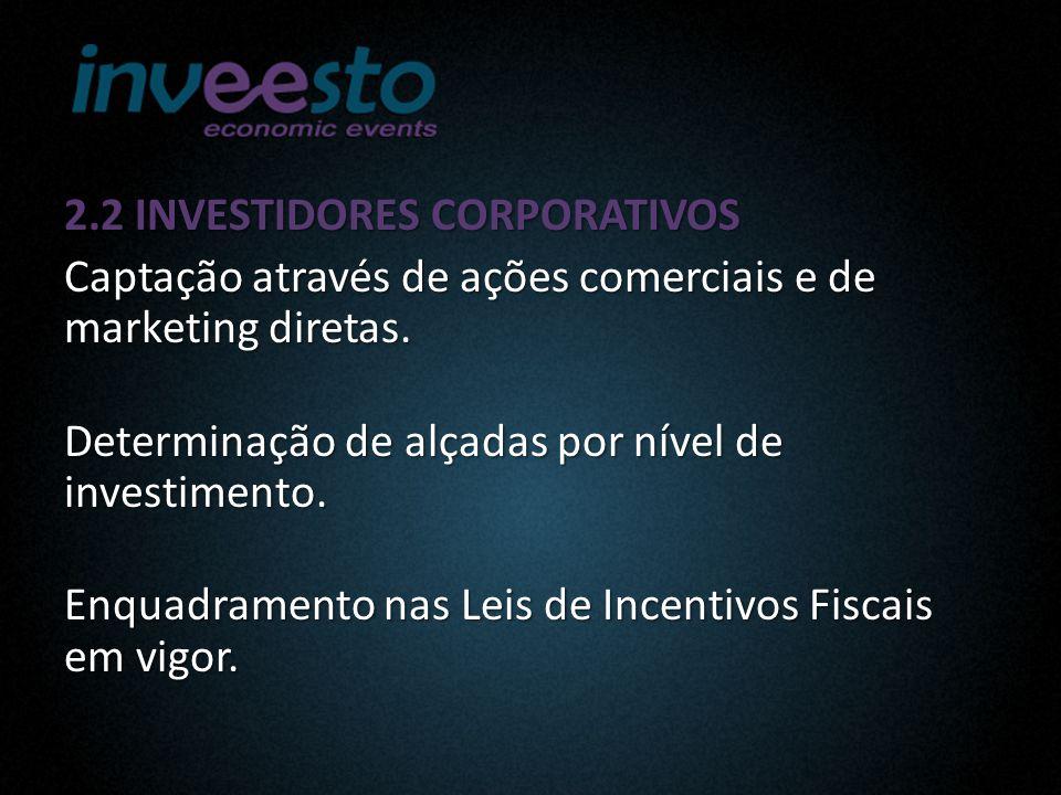 2.2 INVESTIDORES CORPORATIVOS Captação através de ações comerciais e de marketing diretas.