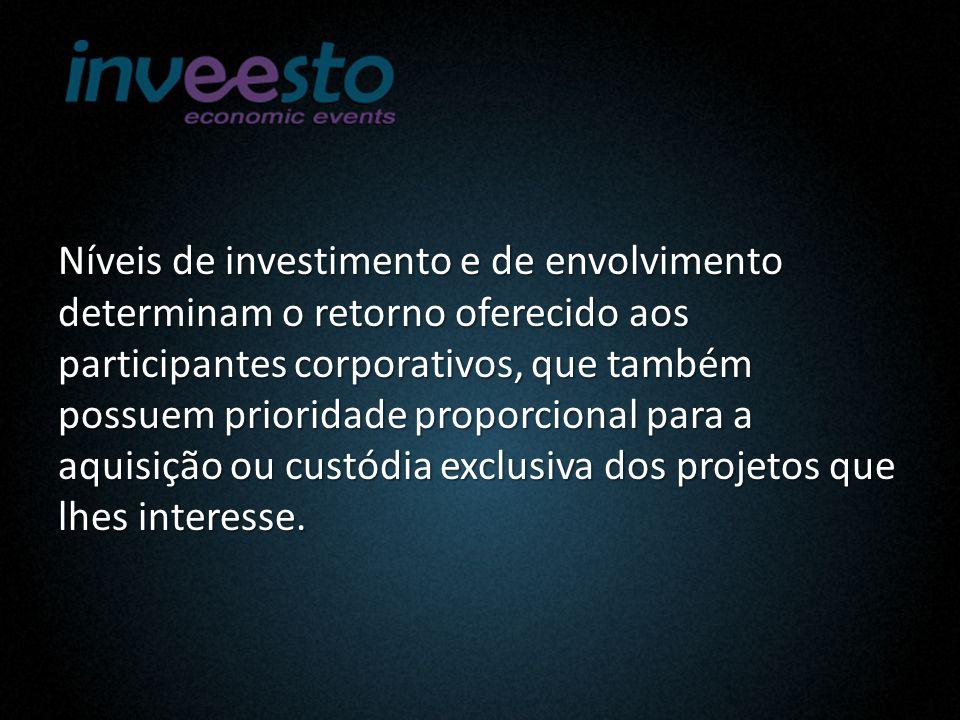 Níveis de investimento e de envolvimento determinam o retorno oferecido aos participantes corporativos, que também possuem prioridade proporcional para a aquisição ou custódia exclusiva dos projetos que lhes interesse.