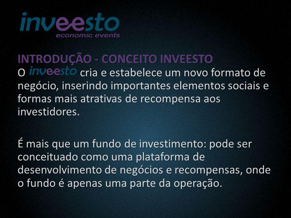 INTRODUÇÃO - CONCEITO INVEESTO O cria e estabelece um novo formato de negócio, inserindo importantes elementos sociais e formas mais atrativas de recompensa aos investidores.