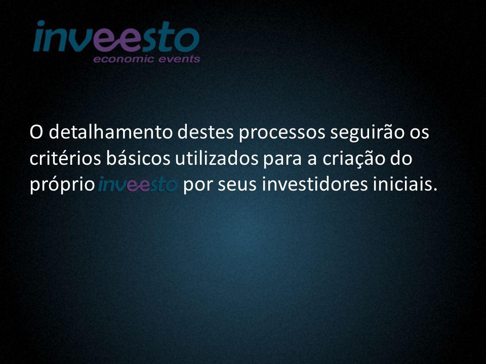 O detalhamento destes processos seguirão os critérios básicos utilizados para a criação do próprio por seus investidores iniciais.
