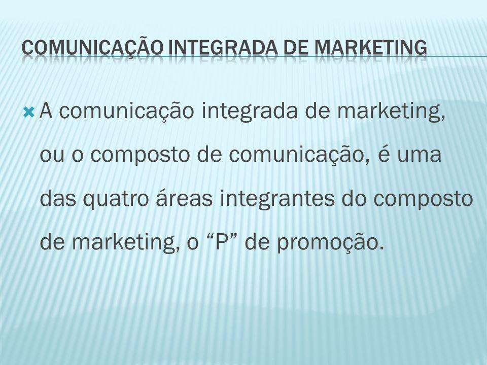 A comunicação integrada de marketing, ou o composto de comunicação, é uma das quatro áreas integrantes do composto de marketing, o P de promoção.