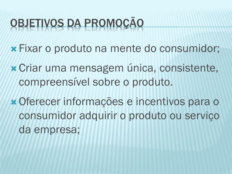  Fixar o produto na mente do consumidor;  Criar uma mensagem única, consistente, compreensível sobre o produto.