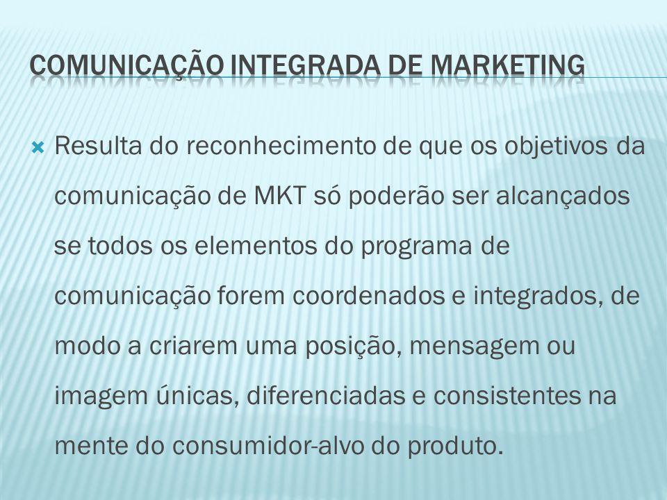  Resulta do reconhecimento de que os objetivos da comunicação de MKT só poderão ser alcançados se todos os elementos do programa de comunicação forem coordenados e integrados, de modo a criarem uma posição, mensagem ou imagem únicas, diferenciadas e consistentes na mente do consumidor-alvo do produto.