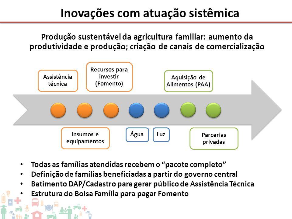 """• Todas as famílias atendidas recebem o """"pacote completo"""" • Definição de famílias beneficiadas a partir do governo central • Batimento DAP/Cadastro pa"""