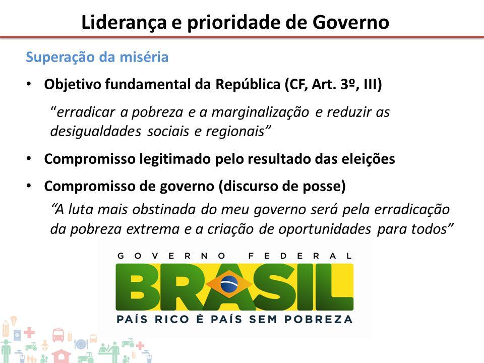 """Superação da miséria • Objetivo fundamental da República (CF, Art. 3º, III) """"erradicar a pobreza e a marginalização e reduzir as desigualdades sociais"""