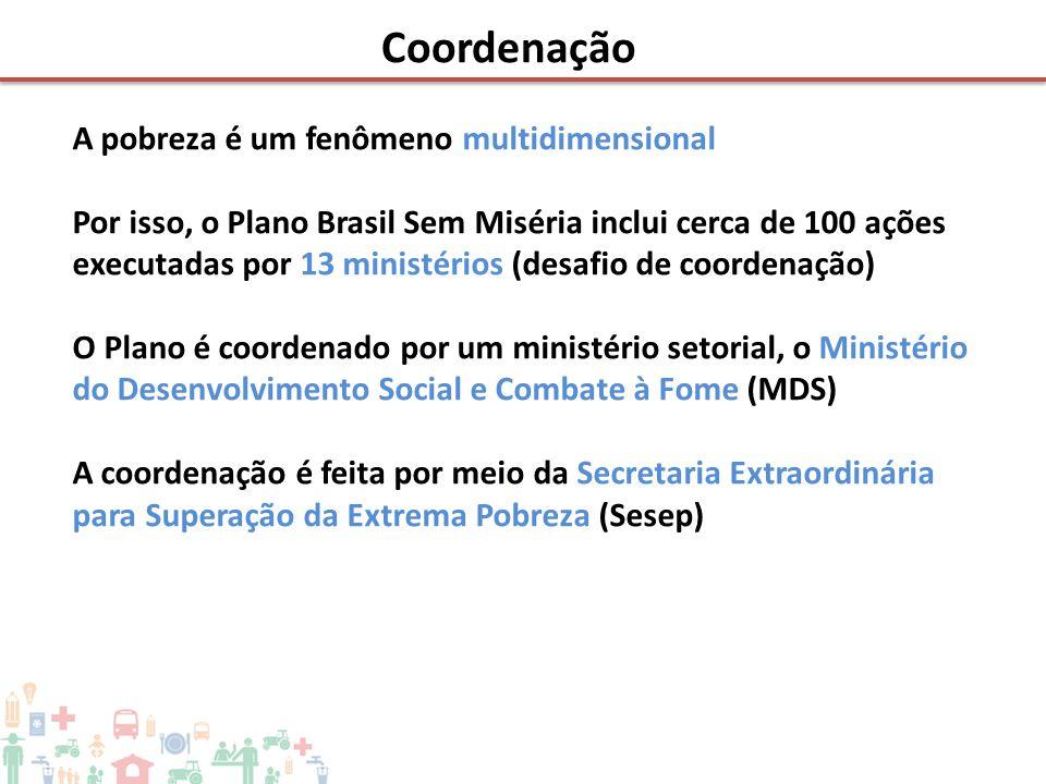A pobreza é um fenômeno multidimensional Por isso, o Plano Brasil Sem Miséria inclui cerca de 100 ações executadas por 13 ministérios (desafio de coor