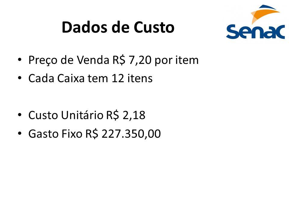 Dados de Custo • Preço de Venda R$ 7,20 por item • Cada Caixa tem 12 itens • Custo Unitário R$ 2,18 • Gasto Fixo R$ 227.350,00